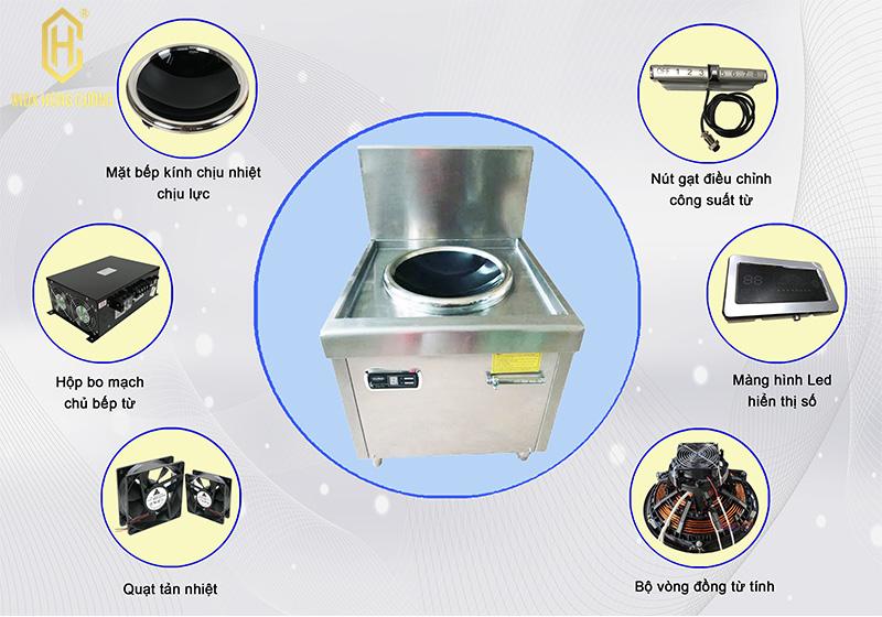 báo giá bếp điện từ công nghiệp